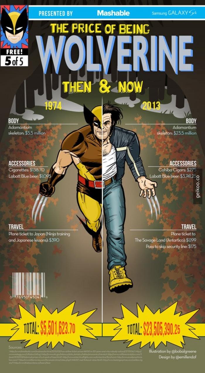 Wolverine dünü bugünü