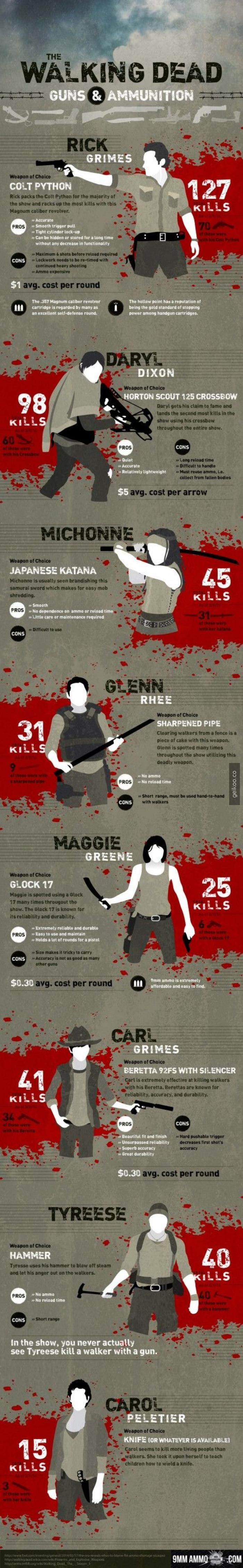 walking dead zombi öldürme sayıları