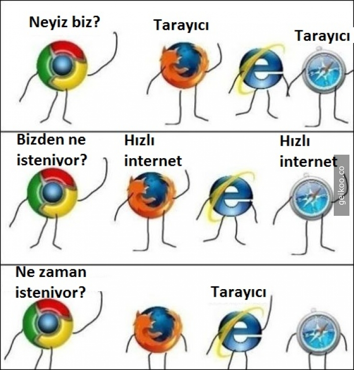 İnternet için hangi kablo daha iyidir